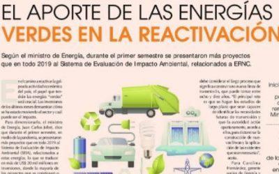 El aporte de las energías verdes en la reactivación